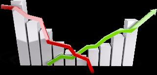 تأثير النشرات والاصدارات الاخبارية علي اسواق الفوركس